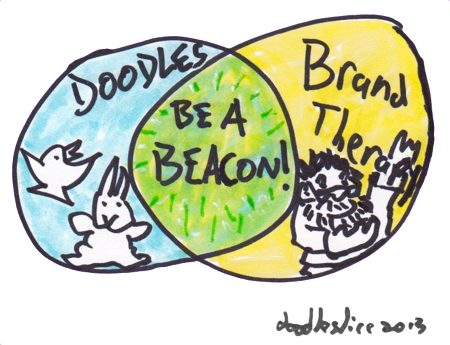 be a beacon venn diagram